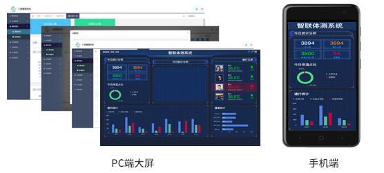 PC+cellphone